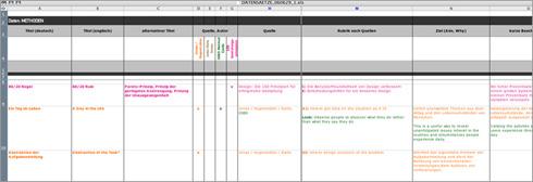 excel tabelle designmethods